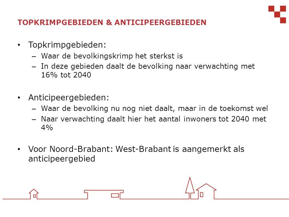 TOPKRIMPGEBIEDEN & ANTICIPEERGEBIEDEN Topkrimpgebieden: – Waar de bevolkingskrimp het sterkst is – In deze gebieden daalt de bevolking naar verwachting met 16% tot 2040 Anticipeergebieden: – Waar de bevolking nu nog niet daalt, maar in de toekomst wel – Naar verwachting daalt hier het aantal inwoners tot 2040 met 4% Voor Noord-Brabant: West-Brabant is aangemerkt als anticipeergebied