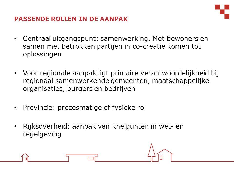PASSENDE ROLLEN IN DE AANPAK Centraal uitgangspunt: samenwerking. Met bewoners en samen met betrokken partijen in co-creatie komen tot oplossingen Voo