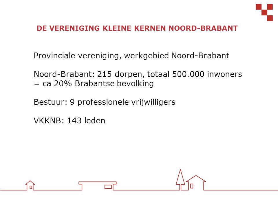 DE VERENIGING KLEINE KERNEN NOORD-BRABANT Provinciale vereniging, werkgebied Noord-Brabant Noord-Brabant: 215 dorpen, totaal 500.000 inwoners = ca 20% Brabantse bevolking Bestuur: 9 professionele vrijwilligers VKKNB: 143 leden