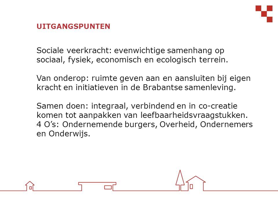 UITGANGSPUNTEN Sociale veerkracht: evenwichtige samenhang op sociaal, fysiek, economisch en ecologisch terrein. Van onderop: ruimte geven aan en aansl