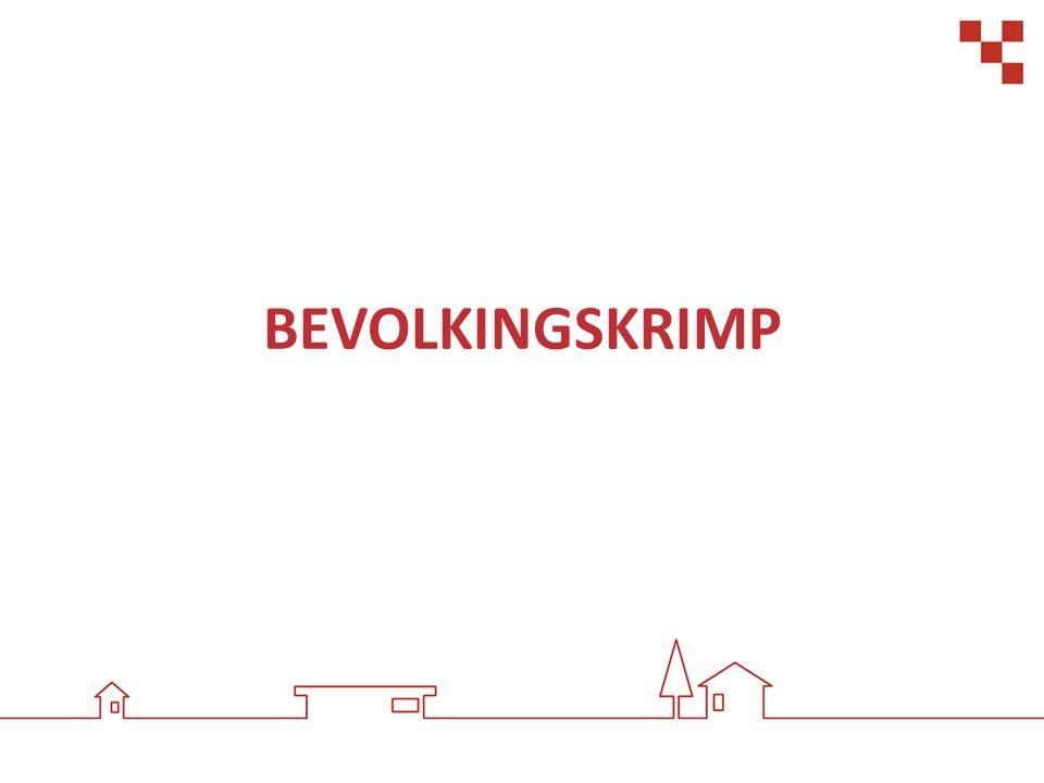 BEVOLKINGSKRIMP
