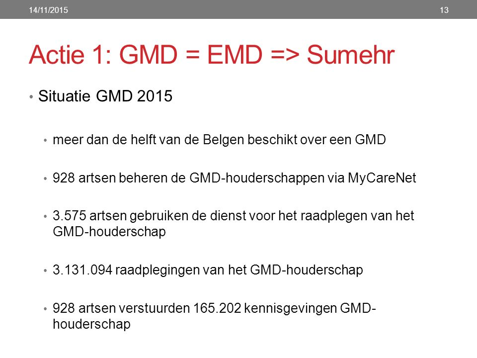 Actie 1: GMD = EMD => Sumehr Situatie GMD 2015 meer dan de helft van de Belgen beschikt over een GMD 928 artsen beheren de GMD-houderschappen via MyCareNet 3.575 artsen gebruiken de dienst voor het raadplegen van het GMD-houderschap 3.131.094 raadplegingen van het GMD-houderschap 928 artsen verstuurden 165.202 kennisgevingen GMD- houderschap 14/11/201513