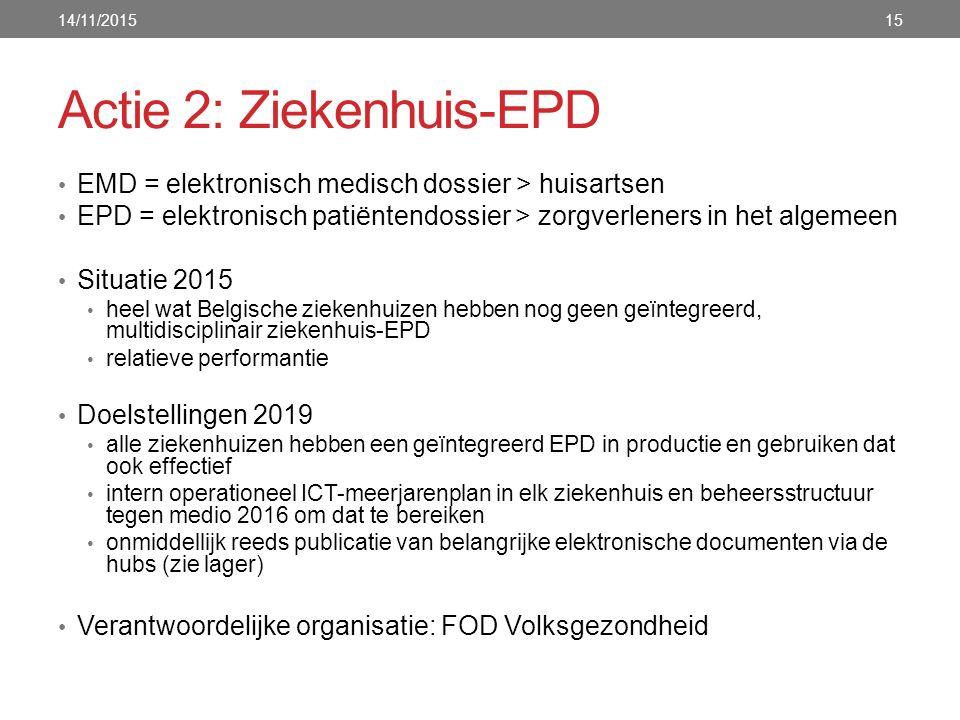 Actie 2: Ziekenhuis-EPD EMD = elektronisch medisch dossier > huisartsen EPD = elektronisch patiëntendossier > zorgverleners in het algemeen Situatie 2015 heel wat Belgische ziekenhuizen hebben nog geen geïntegreerd, multidisciplinair ziekenhuis-EPD relatieve performantie Doelstellingen 2019 alle ziekenhuizen hebben een geïntegreerd EPD in productie en gebruiken dat ook effectief intern operationeel ICT-meerjarenplan in elk ziekenhuis en beheersstructuur tegen medio 2016 om dat te bereiken onmiddellijk reeds publicatie van belangrijke elektronische documenten via de hubs (zie lager) Verantwoordelijke organisatie: FOD Volksgezondheid 14/11/201515