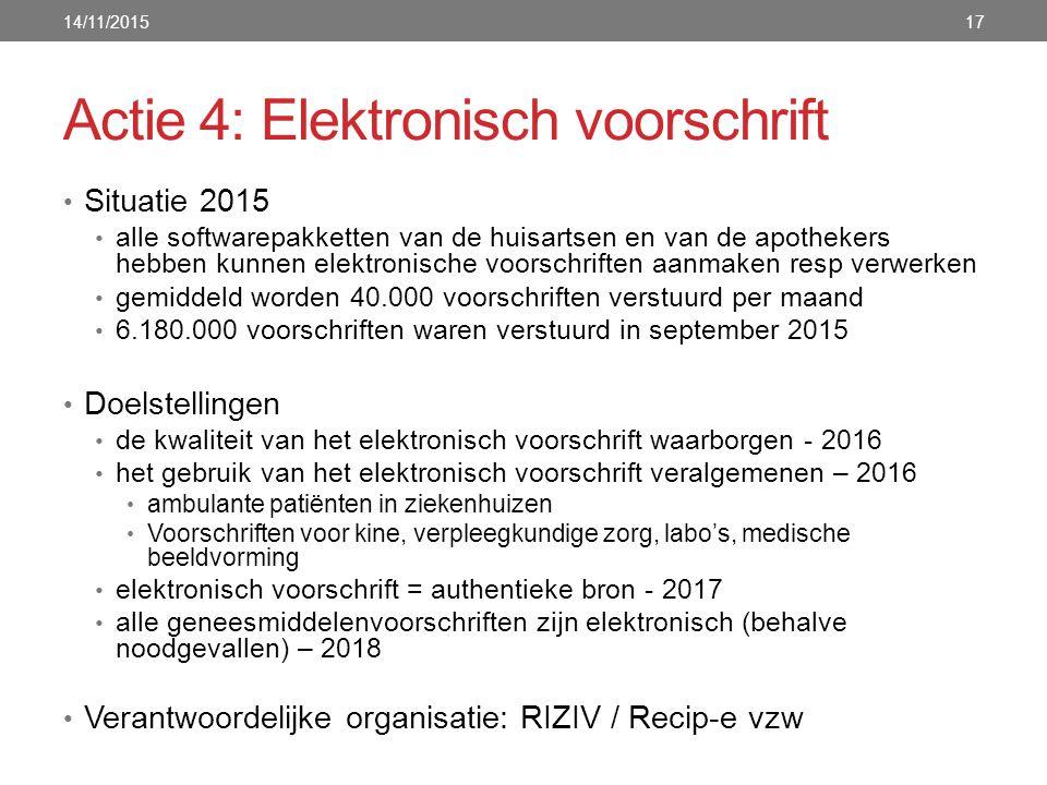 Actie 4: Elektronisch voorschrift Situatie 2015 alle softwarepakketten van de huisartsen en van de apothekers hebben kunnen elektronische voorschriften aanmaken resp verwerken gemiddeld worden 40.000 voorschriften verstuurd per maand 6.180.000 voorschriften waren verstuurd in september 2015 Doelstellingen de kwaliteit van het elektronisch voorschrift waarborgen - 2016 het gebruik van het elektronisch voorschrift veralgemenen – 2016 ambulante patiënten in ziekenhuizen Voorschriften voor kine, verpleegkundige zorg, labo's, medische beeldvorming elektronisch voorschrift = authentieke bron - 2017 alle geneesmiddelenvoorschriften zijn elektronisch (behalve noodgevallen) – 2018 Verantwoordelijke organisatie: RIZIV / Recip-e vzw 14/11/201517