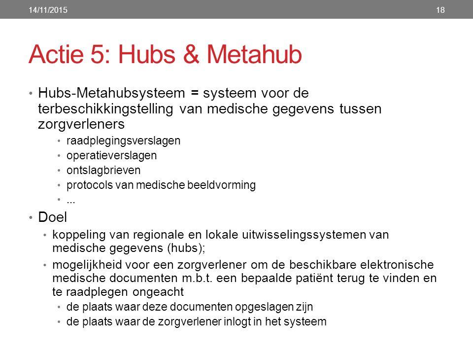 Actie 5: Hubs & Metahub Hubs-Metahubsysteem = systeem voor de terbeschikkingstelling van medische gegevens tussen zorgverleners raadplegingsverslagen