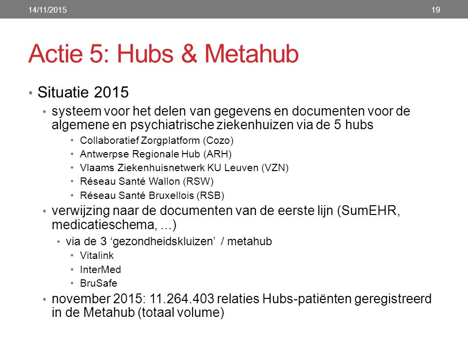 Actie 5: Hubs & Metahub Situatie 2015 systeem voor het delen van gegevens en documenten voor de algemene en psychiatrische ziekenhuizen via de 5 hubs Collaboratief Zorgplatform (Cozo) Antwerpse Regionale Hub (ARH) Vlaams Ziekenhuisnetwerk KU Leuven (VZN) Réseau Santé Wallon (RSW) Réseau Santé Bruxellois (RSB) verwijzing naar de documenten van de eerste lijn (SumEHR, medicatieschema,...) via de 3 'gezondheidskluizen' / metahub Vitalink InterMed BruSafe november 2015: 11.264.403 relaties Hubs-patiënten geregistreerd in de Metahub (totaal volume) 14/11/201519