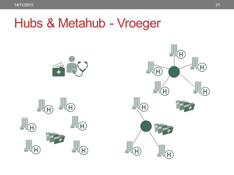 Hubs & Metahub - Vroeger 14/11/201521