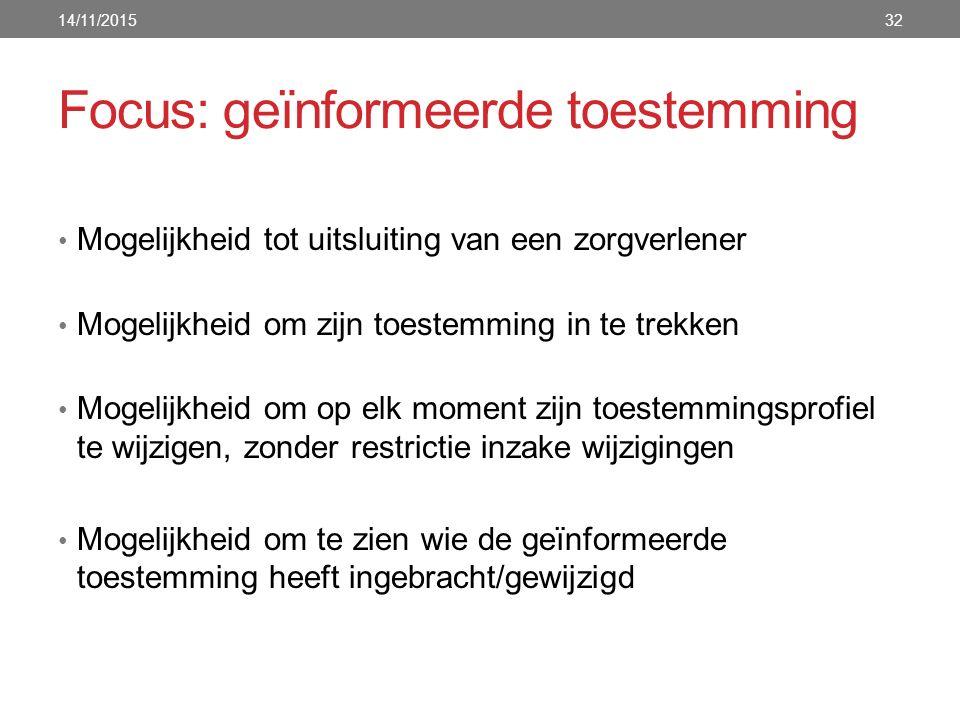 Focus: geïnformeerde toestemming Mogelijkheid tot uitsluiting van een zorgverlener Mogelijkheid om zijn toestemming in te trekken Mogelijkheid om op e