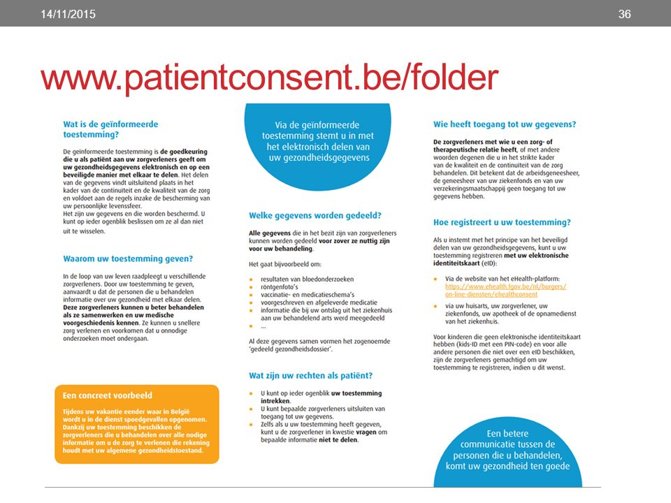 www.patientconsent.be/folder 14/11/201536