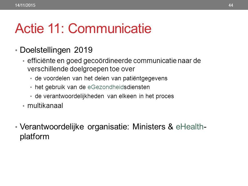 Actie 11: Communicatie Doelstellingen 2019 efficiënte en goed gecoördineerde communicatie naar de verschillende doelgroepen toe over de voordelen van het delen van patiëntgegevens het gebruik van de eGezondheidsdiensten de verantwoordelijkheden van elkeen in het proces multikanaal Verantwoordelijke organisatie: Ministers & eHealth- platform 14/11/201544
