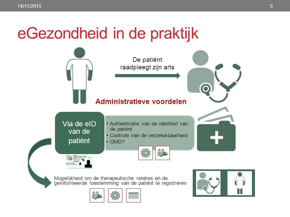De patiënt raadpleegt zijn arts Administratieve voordelen Mogelijkheid om de therapeutische relaties en de geïnformeerde toestemming van de patiënt te registreren eGezondheid in de praktijk 14/11/20155