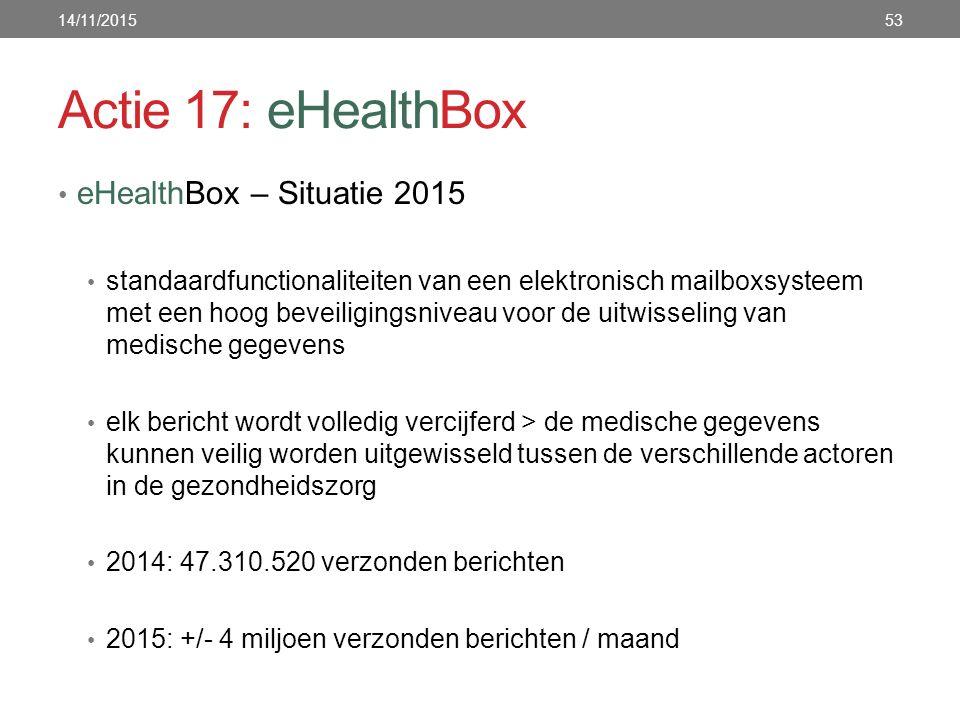 Actie 17: eHealthBox eHealthBox – Situatie 2015 standaardfunctionaliteiten van een elektronisch mailboxsysteem met een hoog beveiligingsniveau voor de uitwisseling van medische gegevens elk bericht wordt volledig vercijferd > de medische gegevens kunnen veilig worden uitgewisseld tussen de verschillende actoren in de gezondheidszorg 2014: 47.310.520 verzonden berichten 2015: +/- 4 miljoen verzonden berichten / maand 14/11/201553