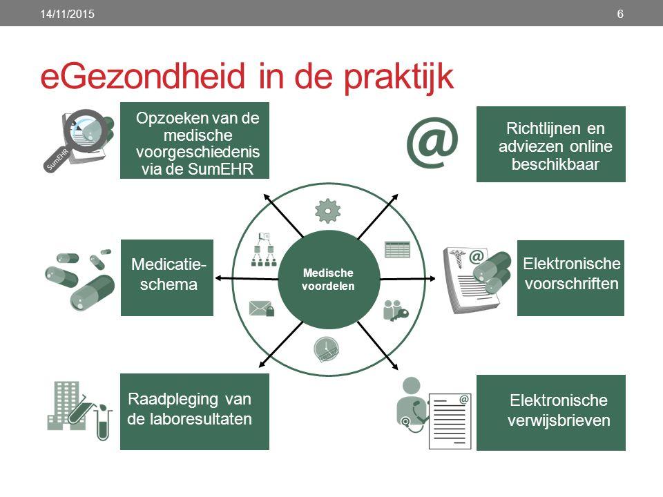 Medische voordelen eGezondheid in de praktijk 14/11/20156 Raadpleging van de laboresultaten Opzoeken van de medische voorgeschiedenis via de SumEHR Medicatie- schema Richtlijnen en adviezen online beschikbaar Elektronische verwijsbrieven Elektronische voorschriften
