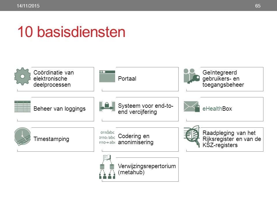 10 basisdiensten Coördinatie van elektronische deelprocessen Portaal Geïntegreerd gebruikers- en toegangsbeheer Beheer van loggings Systeem voor end-t