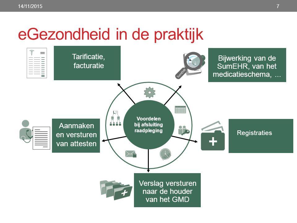 Voordelen bij afsluiting raadpleging eGezondheid in de praktijk 14/11/20157 Tarificatie, facturatie Aanmaken en versturen van attesten Bijwerking van