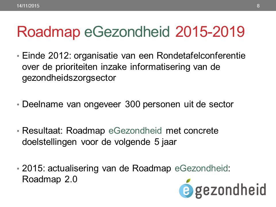 Roadmap eGezondheid 2015-2019 Einde 2012: organisatie van een Rondetafelconferentie over de prioriteiten inzake informatisering van de gezondheidszorgsector Deelname van ongeveer 300 personen uit de sector Resultaat: Roadmap eGezondheid met concrete doelstellingen voor de volgende 5 jaar 2015: actualisering van de Roadmap eGezondheid: Roadmap 2.0 14/11/20158