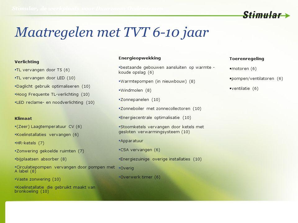 Stimular, de werkplaats voor Duurzaam Ondernemen Maatregelen met TVT 6-10 jaar Verlichting  TL vervangen door T5 (6)  TL vervangen door LED (10)  Daglicht gebruik optimaliseren (10)  Hoog Frequente TL-verlichting (10)  LED reclame- en noodverlichting (10) Klimaat  (Zeer) Laagtemperatuur CV (6)  Koelinstallaties vervangen (6)  HR-ketels (7)  Zonwering gekoelde ruimten (7)  bijplaatsen absorber (8)  Circulatiepompen vervangen door pompen met A label (8)  Vaste zonwering (10)  Koelinstallatie die gebruikt maakt van bronkoeling (10) Energieopwekking  bestaande gebouwen aansluiten op warmte - koude opslag (6)  Warmtepompen (in nieuwbouw) (8)  Windmolen (8)  Zonnepanelen (10)  Zonneboiler met zonnecollectoren (10)  Energiecentrale optimalisatie (10)  Stoomketels vervangen door ketels met gesloten verwarmingsysteem (10)  Apparatuur  CSA vervangen (6)  Energiezuinige overige installaties (10)  Overig  Overwerk timer (6) Toerenregeling motoren (6) pompen/ventilatoren (6) ventilatie (6)