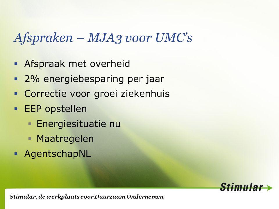 Stimular, de werkplaats voor Duurzaam Ondernemen Afspraken – MJA3 voor UMC's  Afspraak met overheid  2% energiebesparing per jaar  Correctie voor groei ziekenhuis  EEP opstellen  Energiesituatie nu  Maatregelen  AgentschapNL