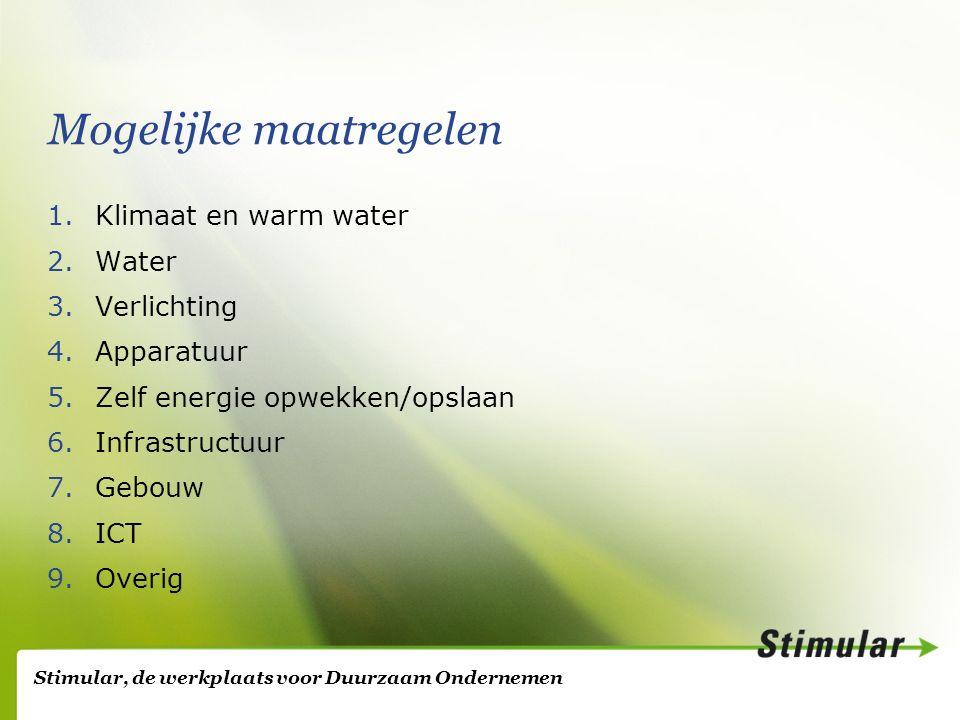 Stimular, de werkplaats voor Duurzaam Ondernemen Mogelijke maatregelen 1.Klimaat en warm water 2.Water 3.Verlichting 4.Apparatuur 5.Zelf energie opwekken/opslaan 6.Infrastructuur 7.Gebouw 8.ICT 9.Overig