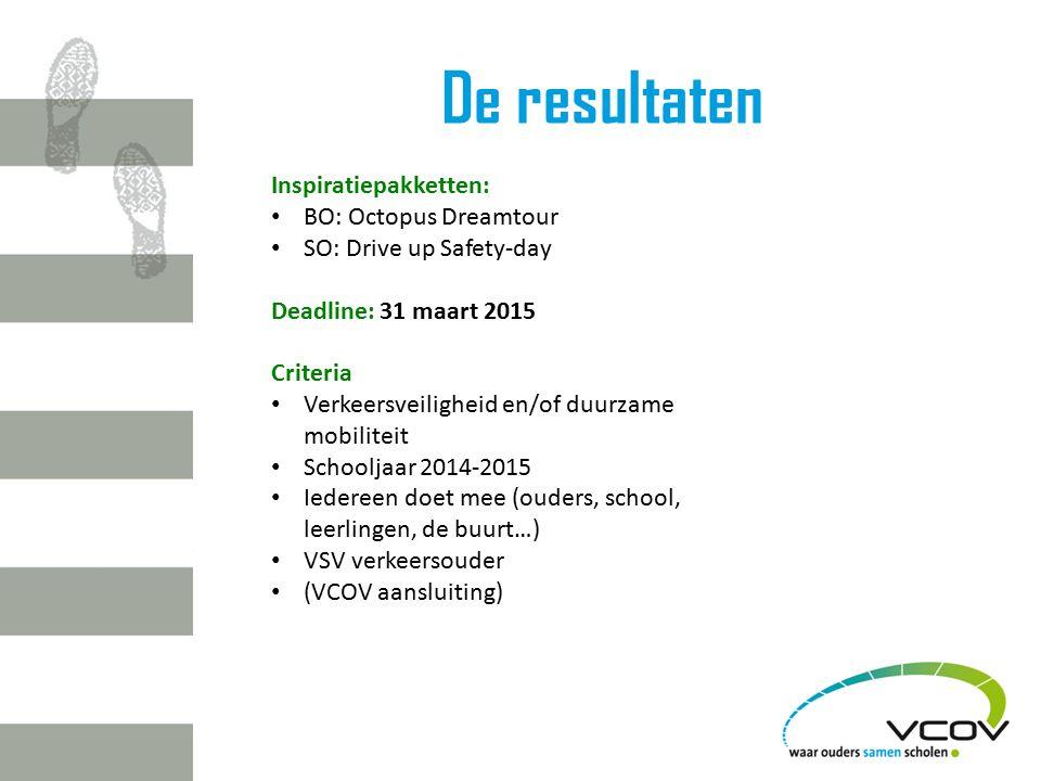 Resultaten 2400 jaarbrochures (Vlaanderen) 600 verkeerswaaiers 17.000x 10 nieuwsbrieven 500 flyers 50 inspiratiepakketten 24 wedstrijdinzendingen 10 onafgewerkte projecten 2 oudercafés (50 deelnemers) 2 + 2 winnaars