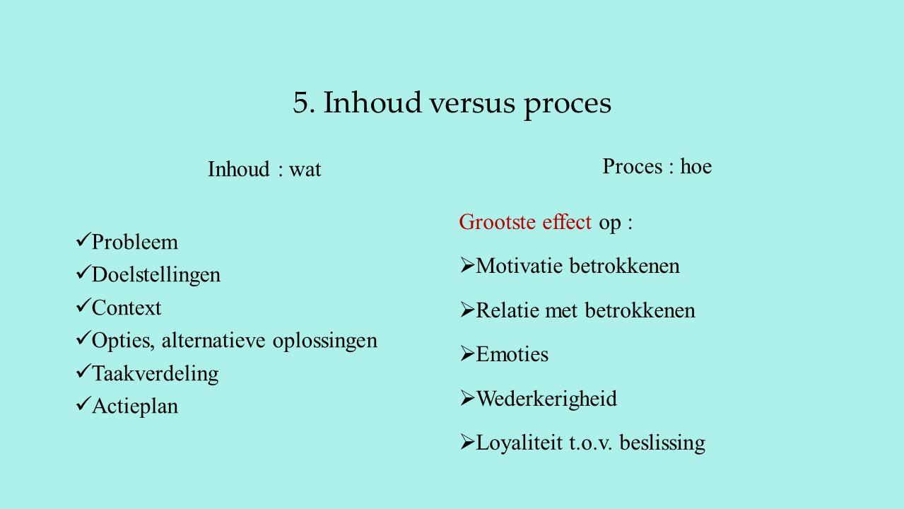 5. Inhoud versus proces Inhoud : wat Probleem Doelstellingen Context Opties, alternatieve oplossingen Taakverdeling Actieplan Proces : hoe Grootste ef