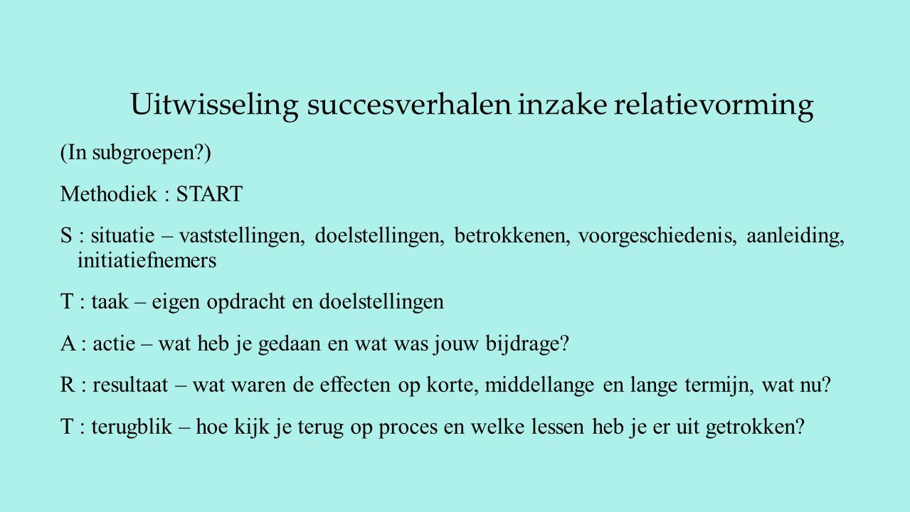 Uitwisseling succesverhalen inzake relatievorming (In subgroepen?) Methodiek : START S : situatie – vaststellingen, doelstellingen, betrokkenen, voorg