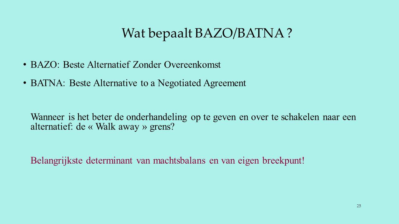 Wat bepaalt BAZO/BATNA ? BAZO: Beste Alternatief Zonder Overeenkomst BATNA: Beste Alternative to a Negotiated Agreement Wanneer is het beter de onderh