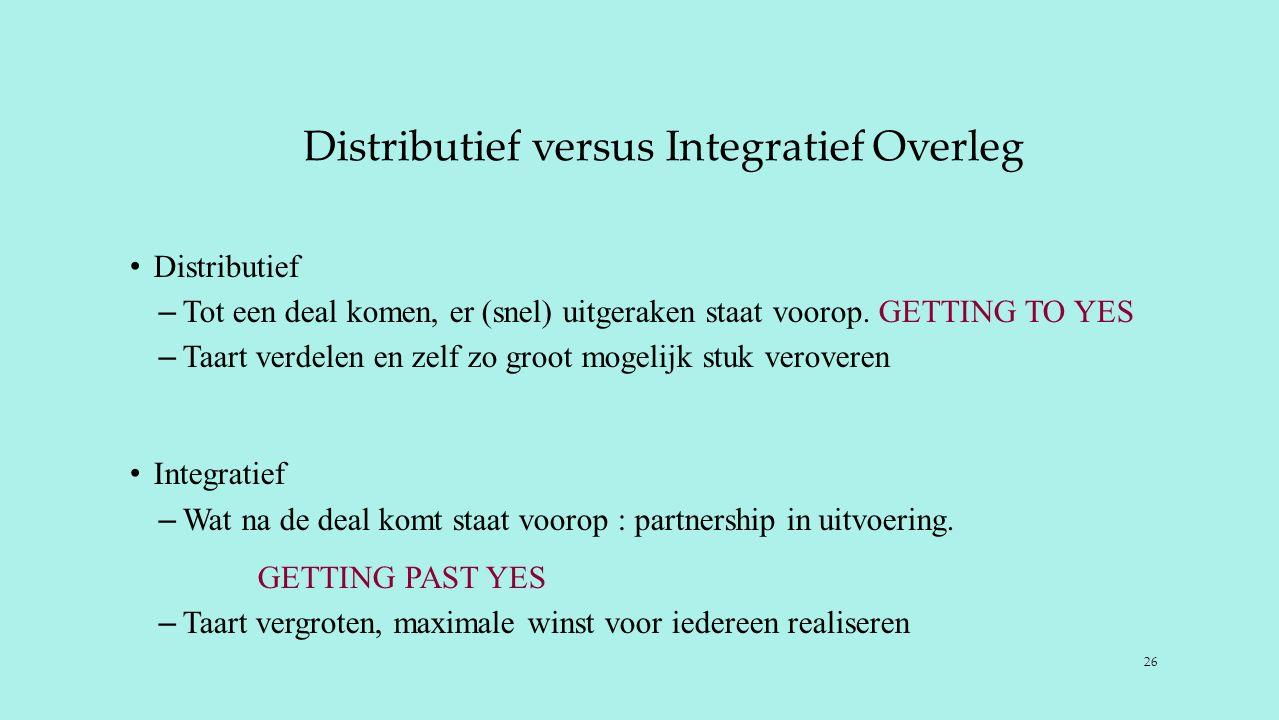 Distributief versus Integratief Overleg Distributief – Tot een deal komen, er (snel) uitgeraken staat voorop. GETTING TO YES – Taart verdelen en zelf