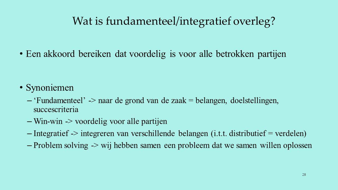 Wat is fundamenteel/integratief overleg.