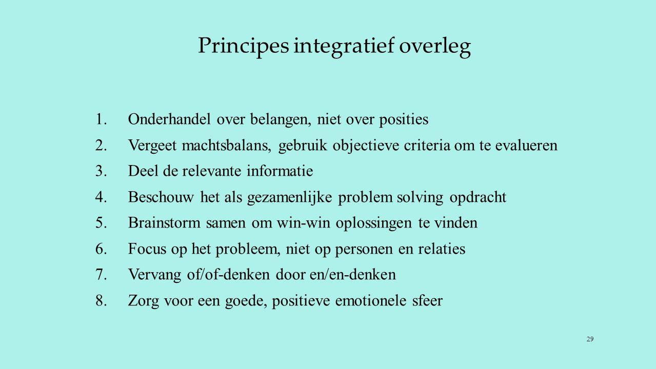 Principes integratief overleg 1.Onderhandel over belangen, niet over posities 2.Vergeet machtsbalans, gebruik objectieve criteria om te evalueren 3.De