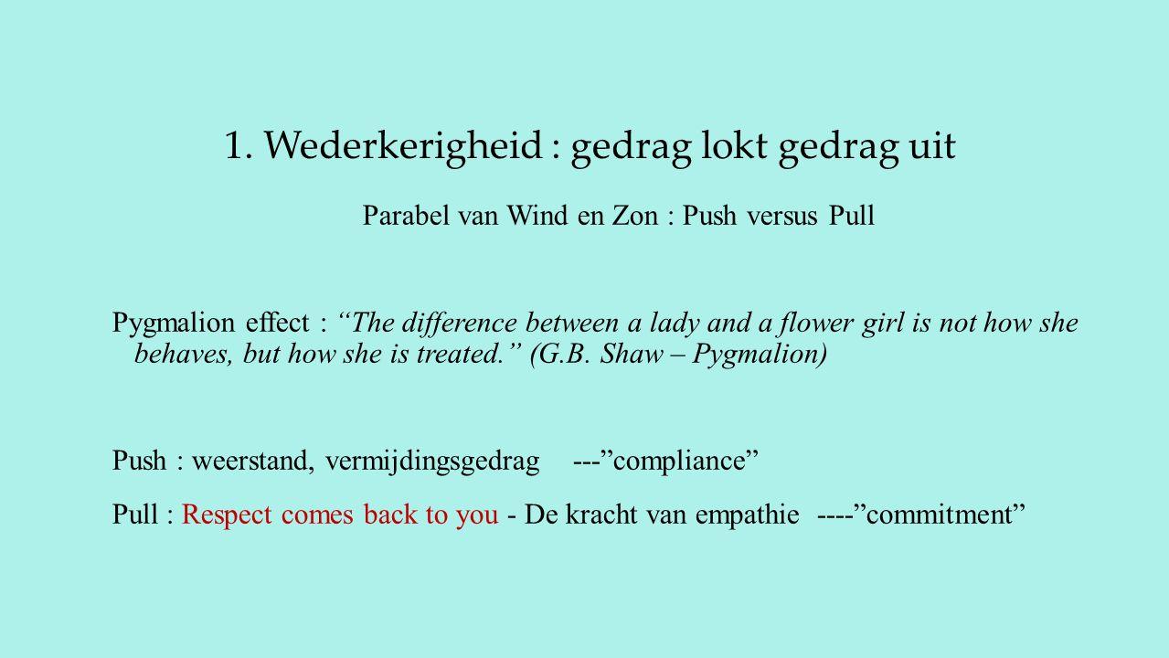 """1. Wederkerigheid : gedrag lokt gedrag uit Parabel van Wind en Zon : Push versus Pull Pygmalion effect : """"The difference between a lady and a flower g"""