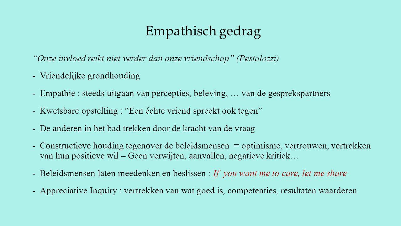 """Empathisch gedrag """"Onze invloed reikt niet verder dan onze vriendschap"""" (Pestalozzi) -Vriendelijke grondhouding -Empathie : steeds uitgaan van percept"""