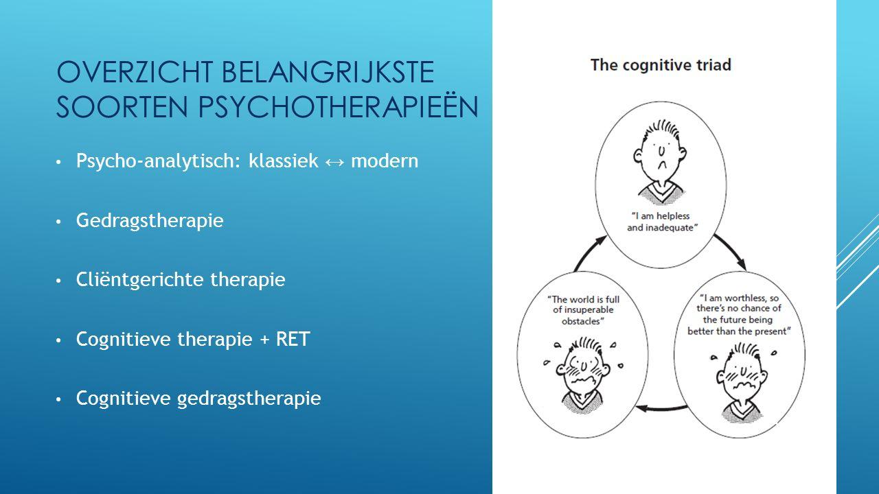 OVERZICHT BELANGRIJKSTE SOORTEN PSYCHOTHERAPIEËN Psycho-analytisch: klassiek ↔ modern Gedragstherapie Cliëntgerichte therapie Cognitieve therapie + RE