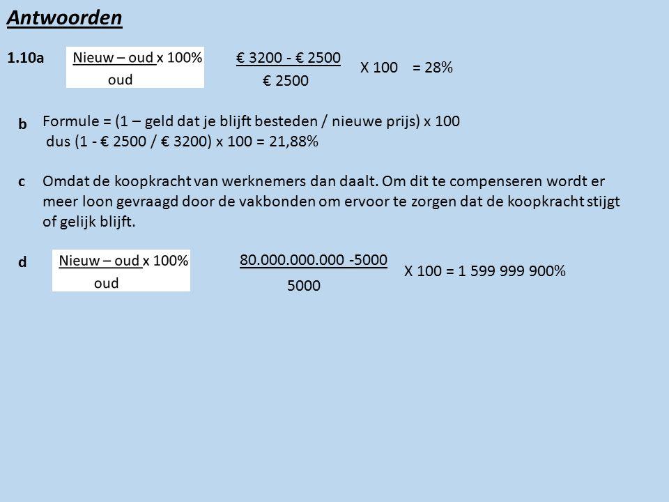 Antwoorden 1.10a€ 3200 - € 2500 € 2500 X 100= 28% b Formule = (1 – geld dat je blijft besteden / nieuwe prijs) x 100 dus (1 - € 2500 / € 3200) x 100 = 21,88% cOmdat de koopkracht van werknemers dan daalt.
