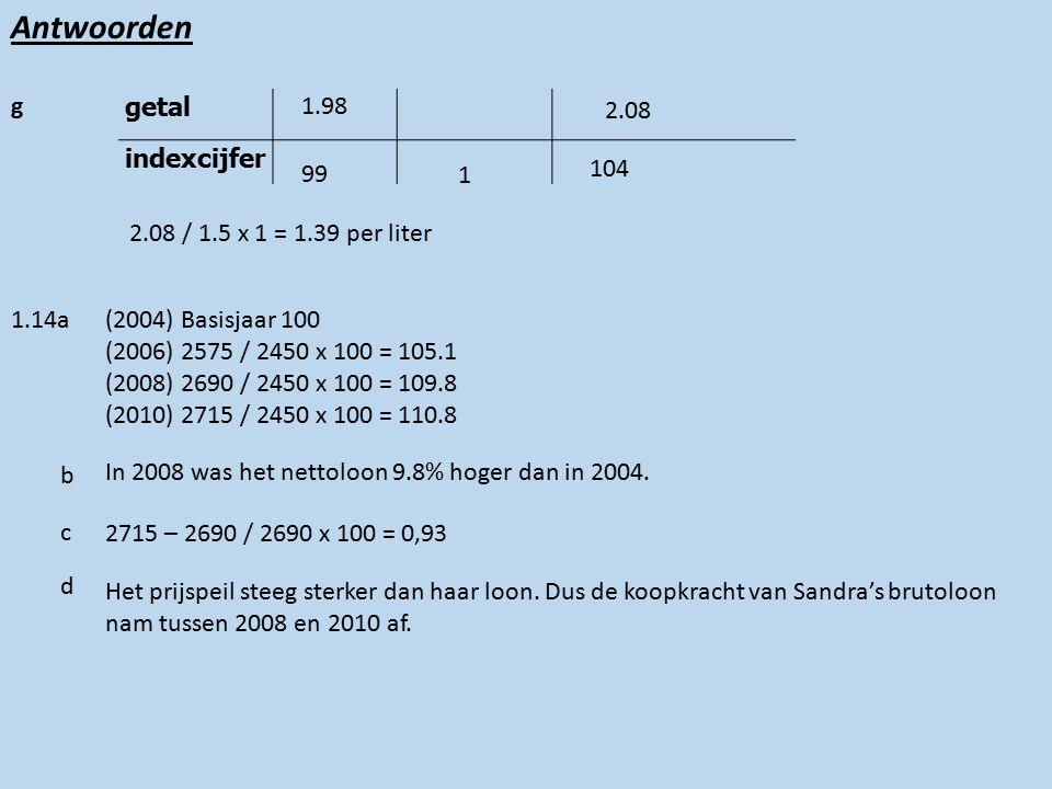 Antwoorden getal indexcijfer g1.98 99 104 1 2.08 2.08 / 1.5 x 1 = 1.39 per liter 1.14a(2004) Basisjaar 100 (2006) 2575 / 2450 x 100 = 105.1 (2008) 2690 / 2450 x 100 = 109.8 (2010) 2715 / 2450 x 100 = 110.8 b In 2008 was het nettoloon 9.8% hoger dan in 2004.
