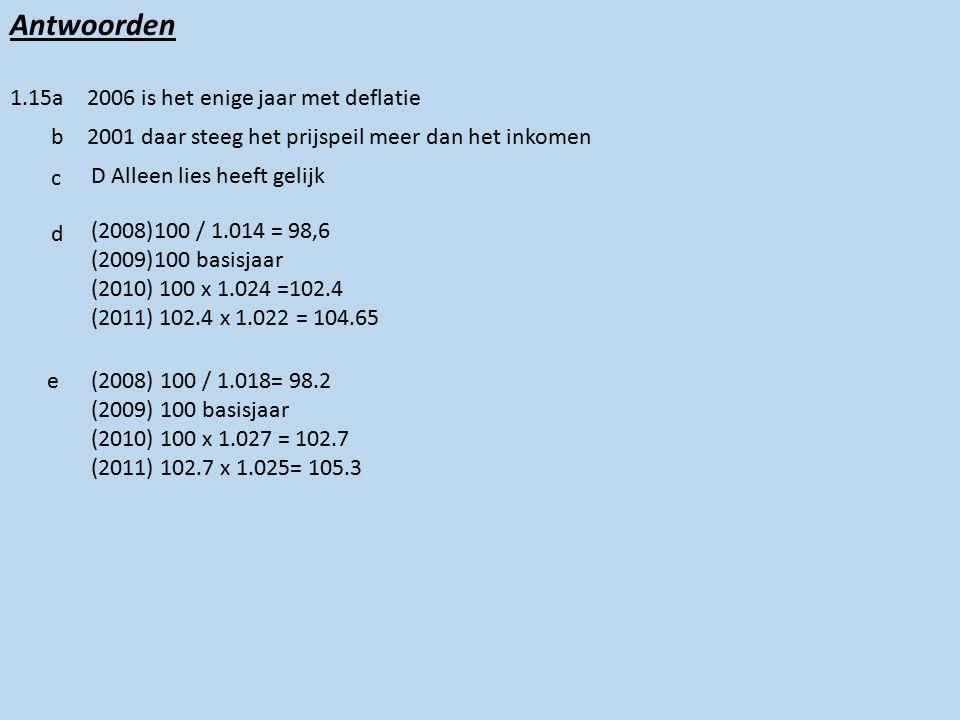 Antwoorden 1.15a2006 is het enige jaar met deflatie b2001 daar steeg het prijspeil meer dan het inkomen c D Alleen lies heeft gelijk d (2008)100 / 1.014 = 98,6 (2009)100 basisjaar (2010) 100 x 1.024 =102.4 (2011) 102.4 x 1.022 = 104.65 e(2008) 100 / 1.018= 98.2 (2009) 100 basisjaar (2010) 100 x 1.027 = 102.7 (2011) 102.7 x 1.025= 105.3