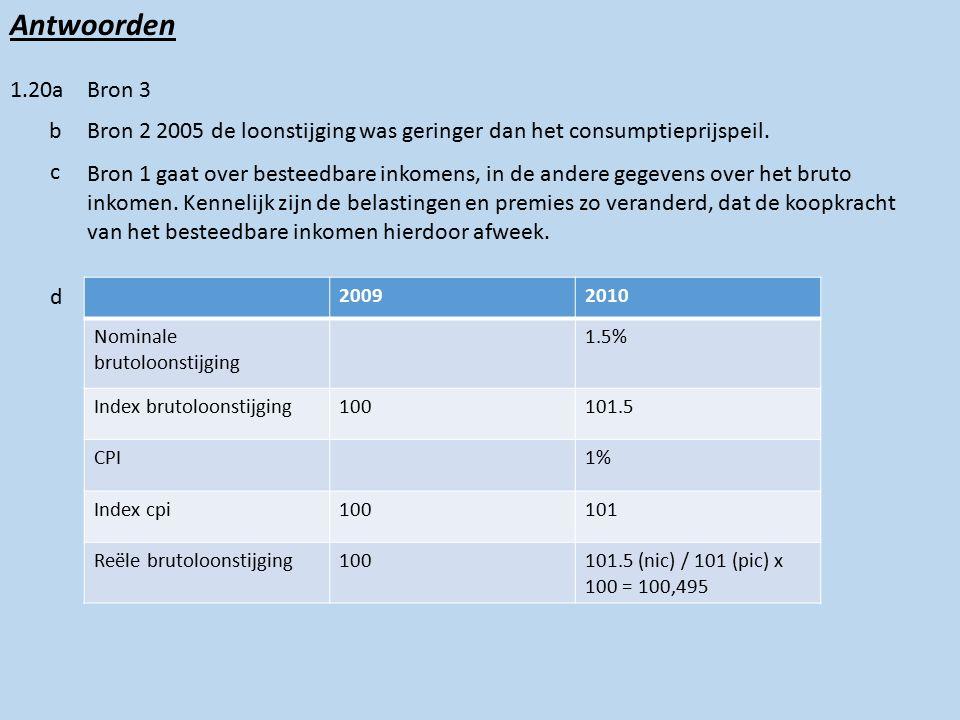 Antwoorden 1.20aBron 3 bBron 2 2005 de loonstijging was geringer dan het consumptieprijspeil.