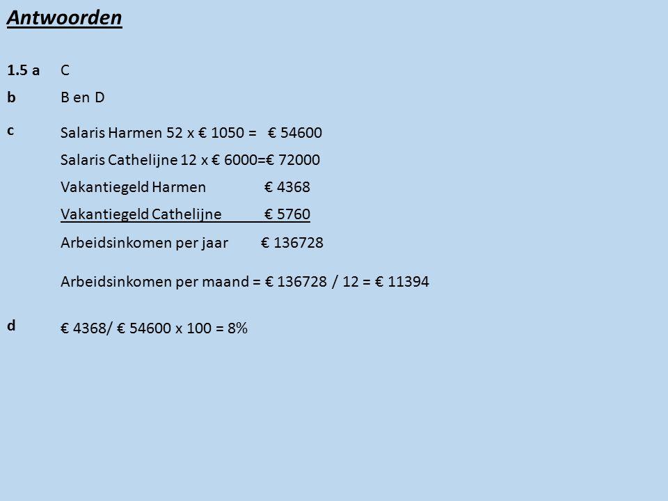 Antwoorden 1.5 aC bB en D c Salaris Harmen 52 x € 1050 = € 54600 Salaris Cathelijne 12 x € 6000=€ 72000 Vakantiegeld Harmen € 4368 Vakantiegeld Cathelijne € 5760 Arbeidsinkomen per jaar € 136728 Arbeidsinkomen per maand = € 136728 / 12 = € 11394 d € 4368/ € 54600 x 100 = 8%