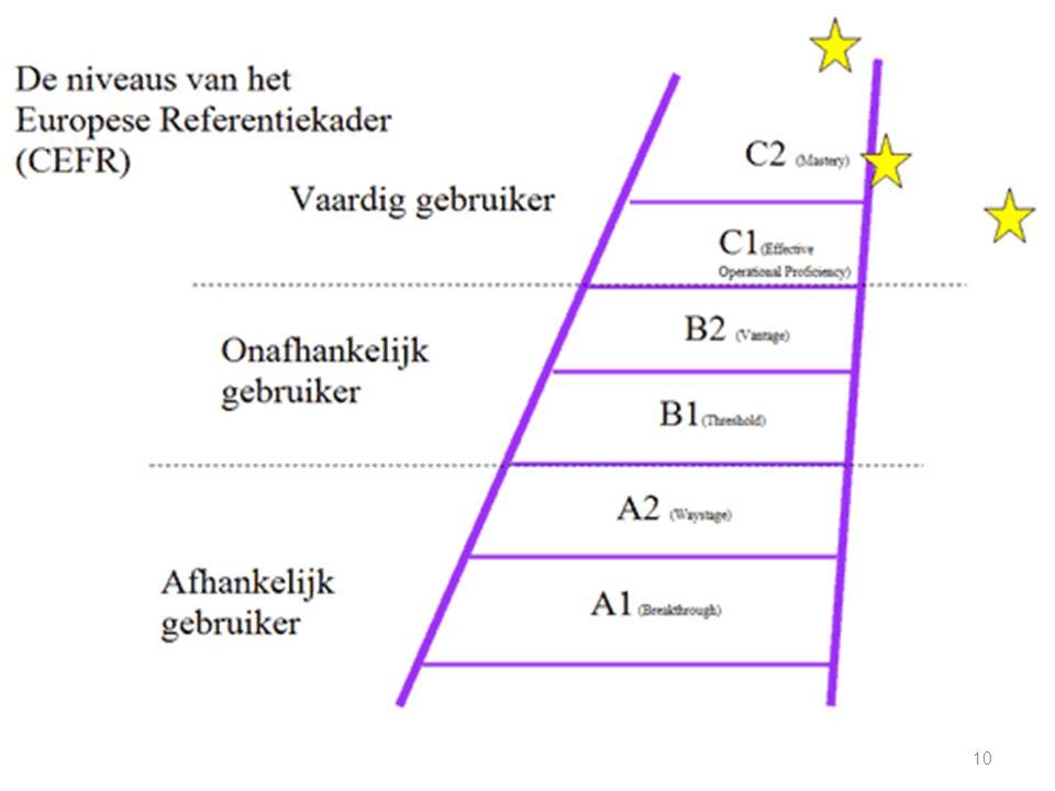 10 Het Europees Referentiekader MVT