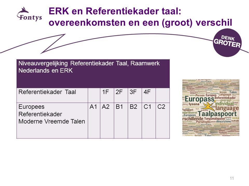 11 ERK en Referentiekader taal: overeenkomsten en een (groot) verschil Niveauvergelijking Referentiekader Taal, Raamwerk Nederlands en ERK Referentiekader Taal 1F2F3F4F Europees Referentiekader Moderne Vreemde Talen A1A2B1B2C1C2