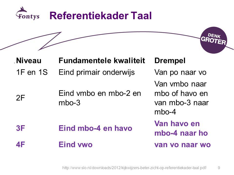 http://www.slo.nl/downloads/2012/kijkwijzers-beter-zicht-op-referentiekader-taal.pdf/9 Referentiekader Taal NiveauFundamentele kwaliteitDrempel 1F en 1SEind primair onderwijsVan po naar vo 2F Eind vmbo en mbo-2 en mbo-3 Van vmbo naar mbo of havo en van mbo-3 naar mbo-4 3FEind mbo-4 en havo Van havo en mbo-4 naar ho 4FEind vwovan vo naar wo.