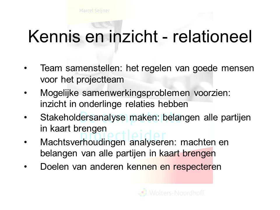 Kennis en inzicht - relationeel Team samenstellen: het regelen van goede mensen voor het projectteam Mogelijke samenwerkingsproblemen voorzien: inzich