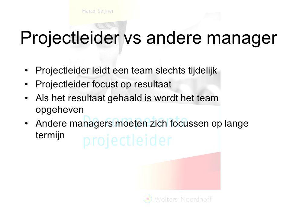 Projectleider vs andere manager Projectleider leidt een team slechts tijdelijk Projectleider focust op resultaat Als het resultaat gehaald is wordt he