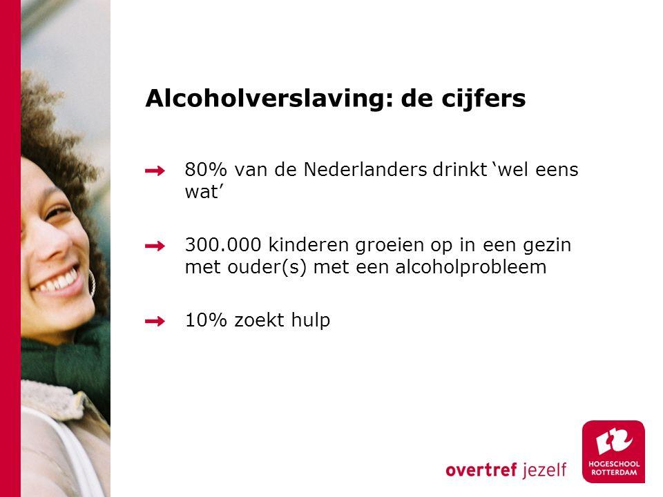 Alcoholverslaving: de cijfers 80% van de Nederlanders drinkt 'wel eens wat' 300.000 kinderen groeien op in een gezin met ouder(s) met een alcoholprobleem 10% zoekt hulp