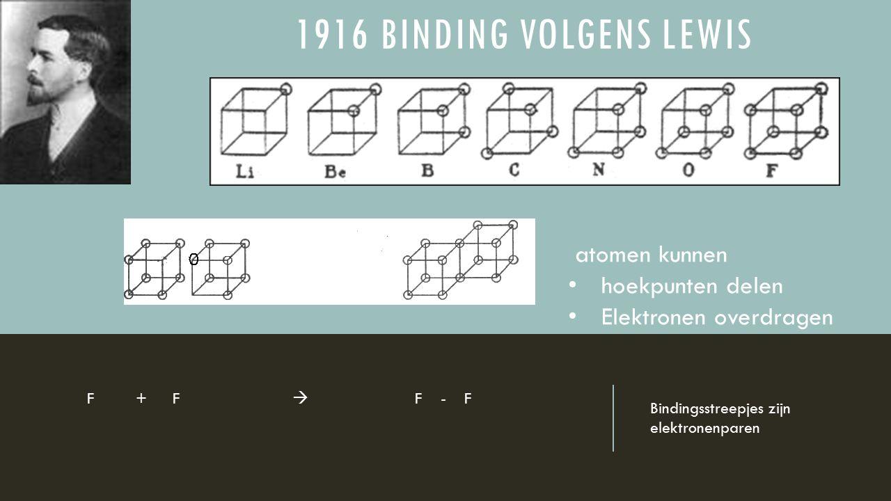 1916 BINDING VOLGENS LEWIS Bindingsstreepjes zijn elektronenparen F + F  F - F atomen kunnen hoekpunten delen Elektronen overdragen