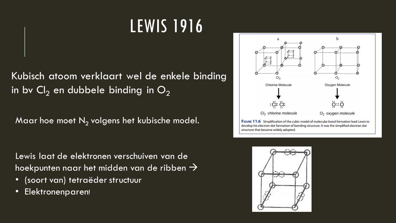 LEWIS 1916 Kubisch atoom verklaart wel de enkele binding in bv Cl 2 en dubbele binding in O 2 Maar hoe moet N 2 volgens het kubische model. Lewis laat