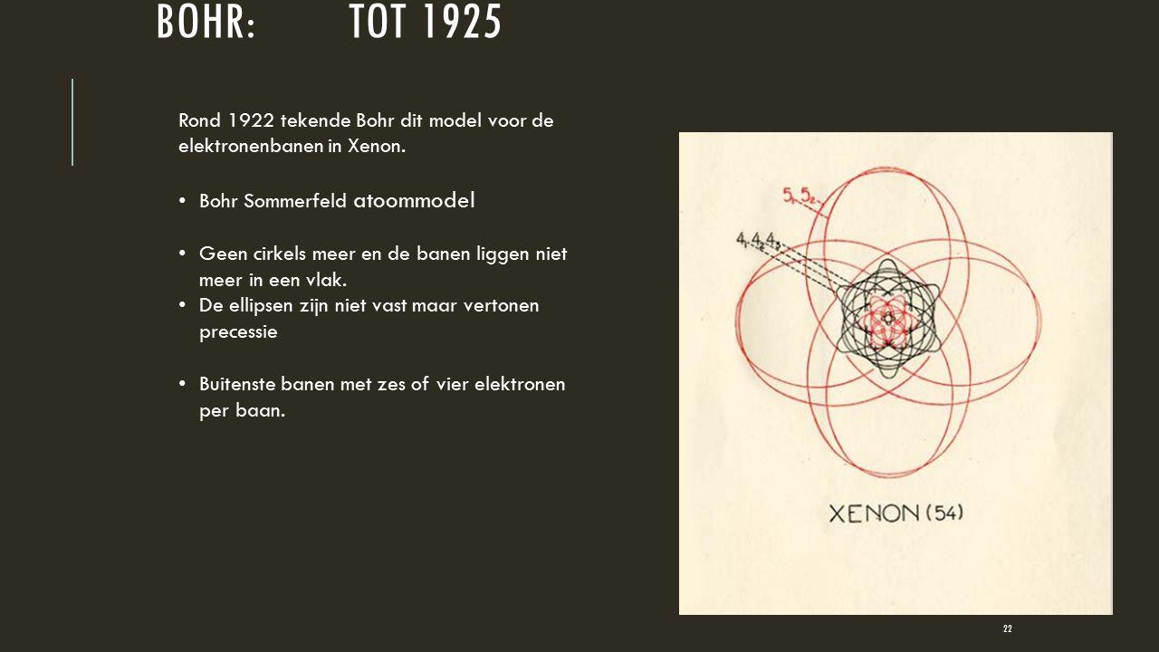 BOHR: TOT 1925 Rond 1922 tekende Bohr dit model voor de elektronenbanen in Xenon. Bohr Sommerfeld atoommodel Geen cirkels meer en de banen liggen niet