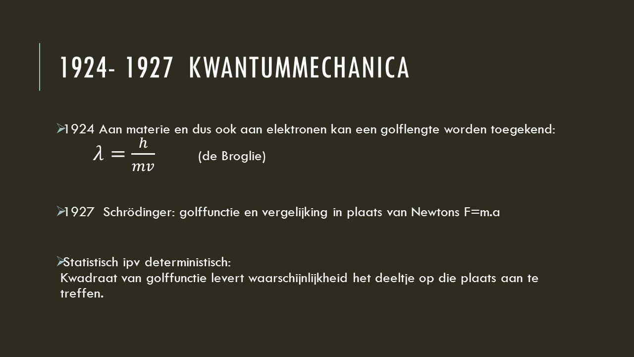 1924- 1927 KWANTUMMECHANICA