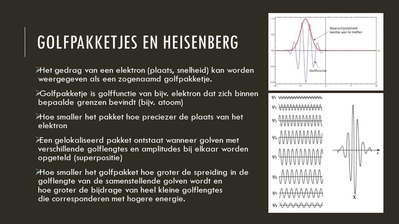 GOLFPAKKETJES EN HEISENBERG  Het gedrag van een elektron (plaats, snelheid) kan worden weergegeven als een zogenaamd golfpakketje.  Golfpakketje is