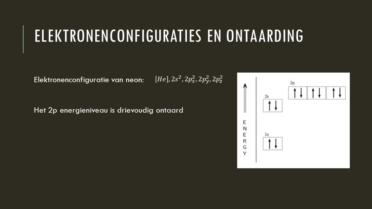 ELEKTRONENCONFIGURATIES EN ONTAARDING Elektronenconfiguratie van neon: Het 2p energieniveau is drievoudig ontaard